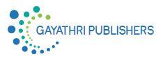 Gayathri Publishers